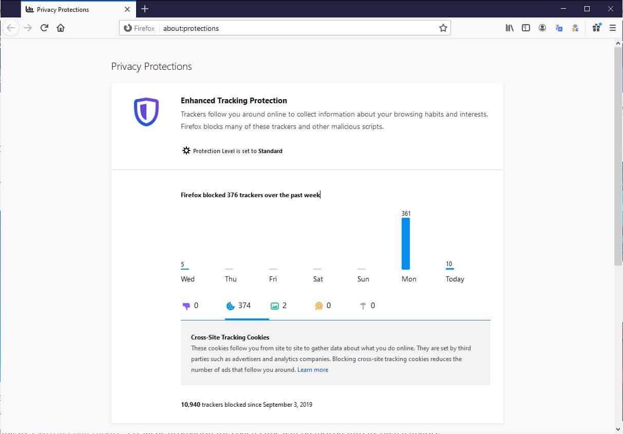 Firefox Privacy Protection Reports