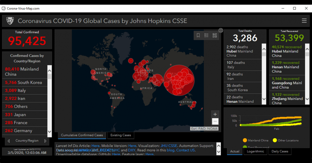 Hackers Are Using Fake Coronavirus Maps To Infect Your Computer With Malware