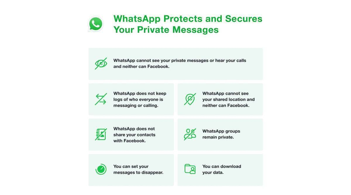 WhatsApp Update on Privacy Policy: Clears the Rumours, Says Messages & Calls are Safe
